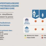 CYCLOPENTASILOXANE, CYCLOTETRASILOXANE, CYCLOMETHICONE