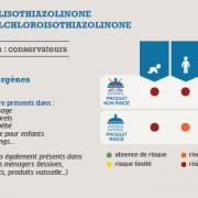 METHYLISOTHIAZOLINONE (MIT), METHYLCHLOROISOTHIAZOLINONE (MCIT)