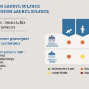 SODIUM LAURYL SULFATE, AMMONIUM LAURYL SULFATE